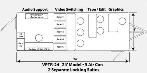 View the VPTR-24!
