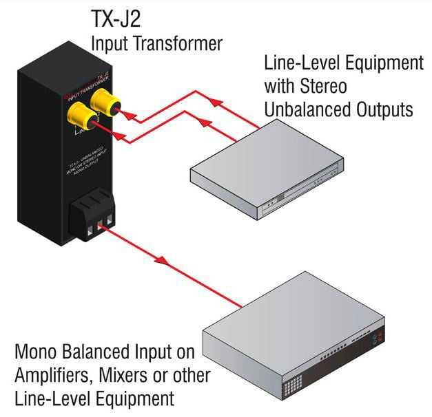 RDL TX-J2 Unbalanced Input TransformerMarkertek